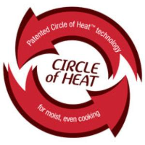Circle of heat design in Nesco popular Roaster Oven